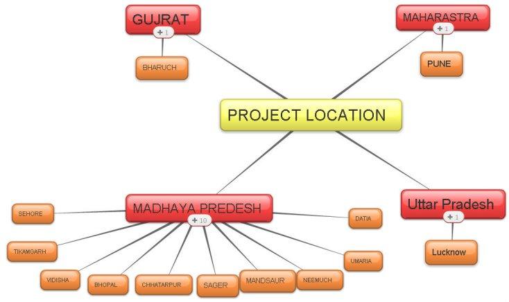 Bhopal Mp Nagar